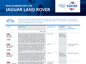 Argumenter Jaguar Land Rover